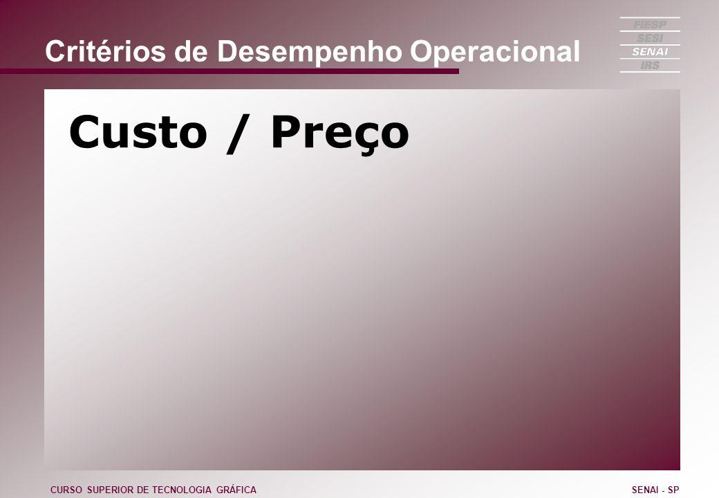 Custo / Preço Critérios de Desempenho Operacional