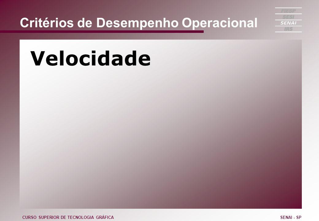 Velocidade Critérios de Desempenho Operacional