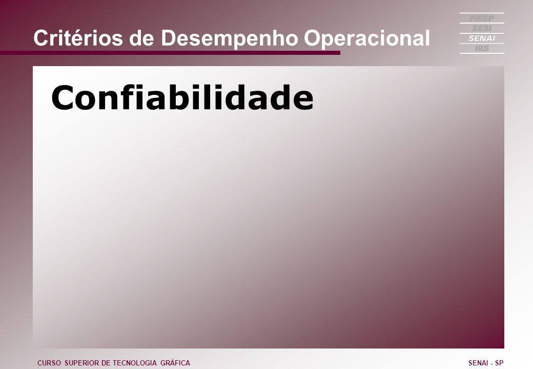 Confiabilidade Critérios de Desempenho Operacional
