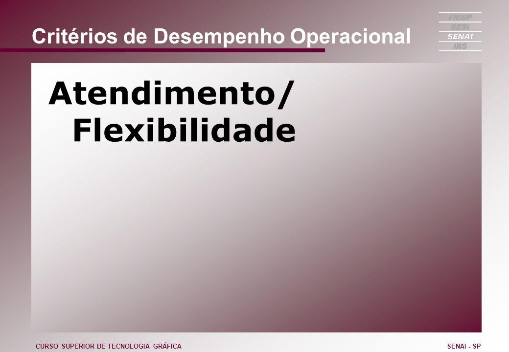 Atendimento/ Flexibilidade