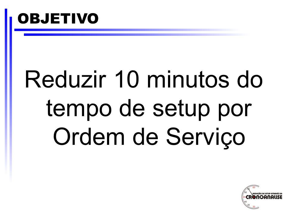 Reduzir 10 minutos do tempo de setup por Ordem de Serviço