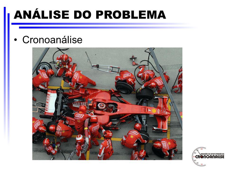ANÁLISE DO PROBLEMA Cronoanálise