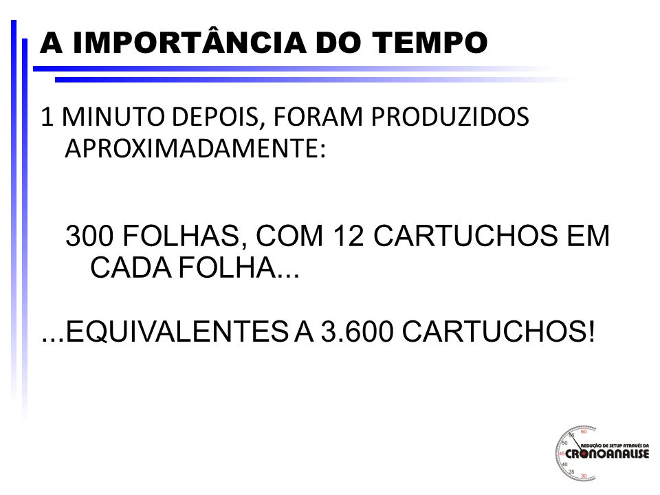 A IMPORTÂNCIA DO TEMPO 1 MINUTO DEPOIS, FORAM PRODUZIDOS APROXIMADAMENTE: 300 FOLHAS, COM 12 CARTUCHOS EM CADA FOLHA...