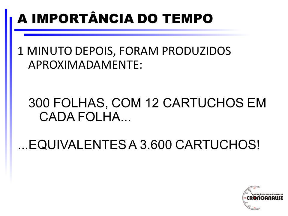 A IMPORTÂNCIA DO TEMPO1 MINUTO DEPOIS, FORAM PRODUZIDOS APROXIMADAMENTE: 300 FOLHAS, COM 12 CARTUCHOS EM CADA FOLHA...