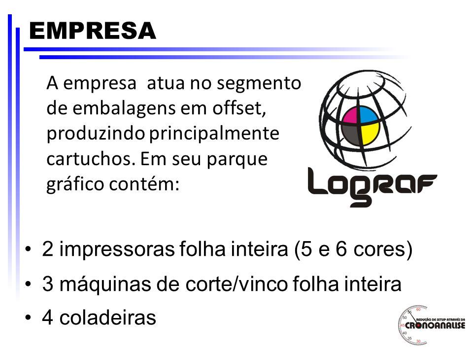 EMPRESA A empresa atua no segmento de embalagens em offset, produzindo principalmente cartuchos. Em seu parque gráfico contém: