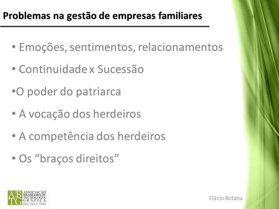 Problemas na gestão de empresas familiares