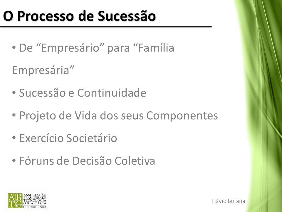 O Processo de Sucessão De Empresário para Família Empresária