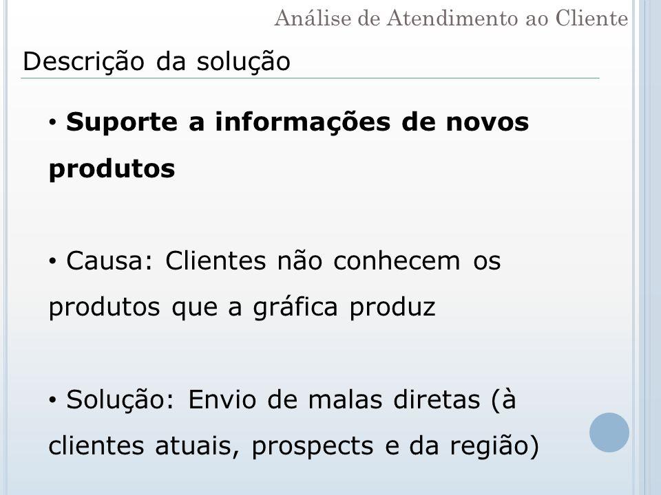 Suporte a informações de novos produtos