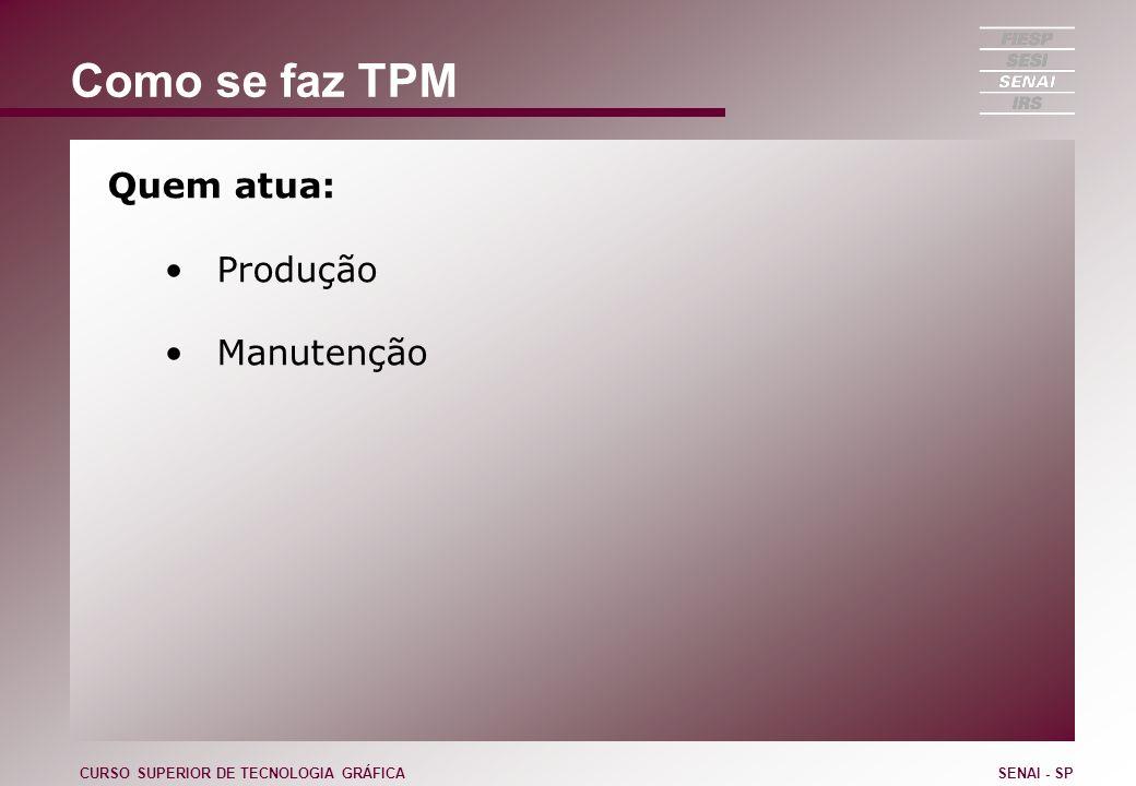Como se faz TPM Quem atua: Produção Manutenção