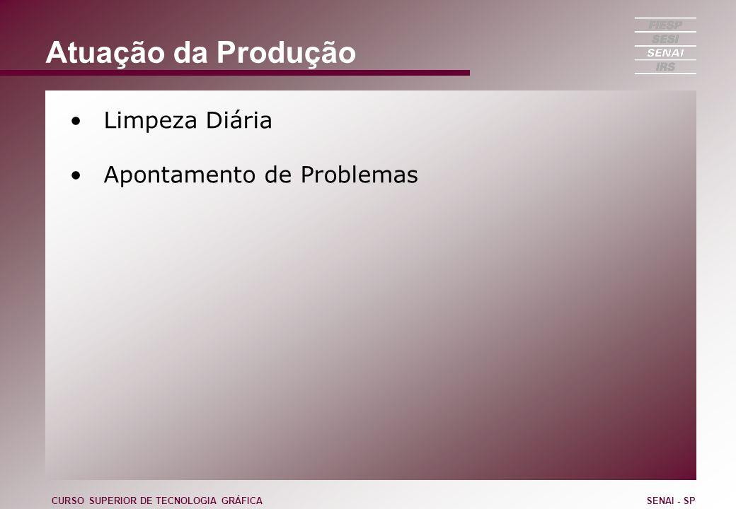 Atuação da Produção Limpeza Diária Apontamento de Problemas