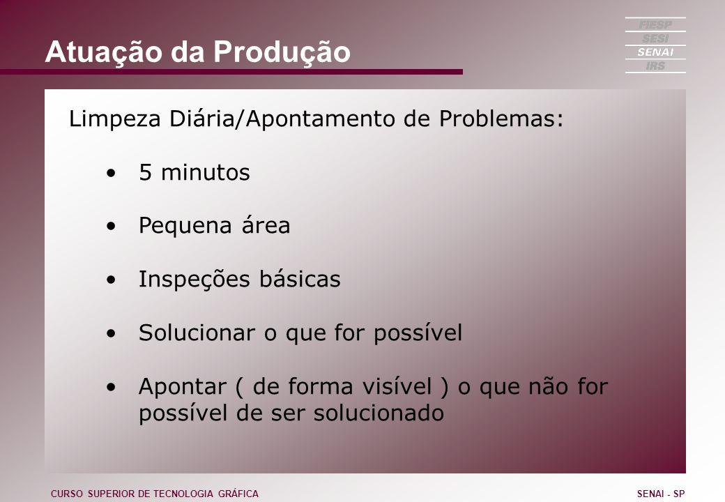 Atuação da Produção Limpeza Diária/Apontamento de Problemas: 5 minutos