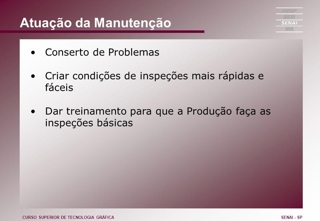 Atuação da Manutenção Conserto de Problemas