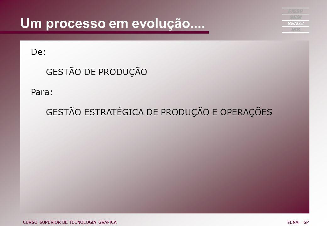 Um processo em evolução....
