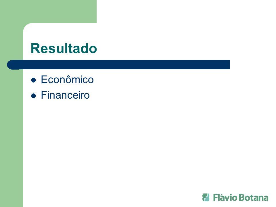 Resultado Econômico Financeiro