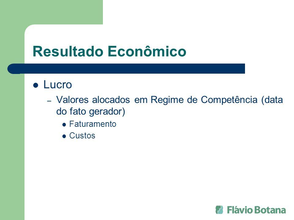 Resultado Econômico Lucro