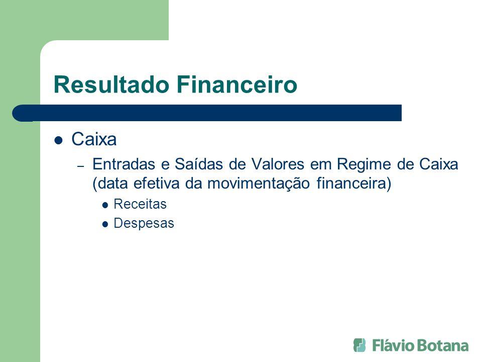 Resultado Financeiro Caixa