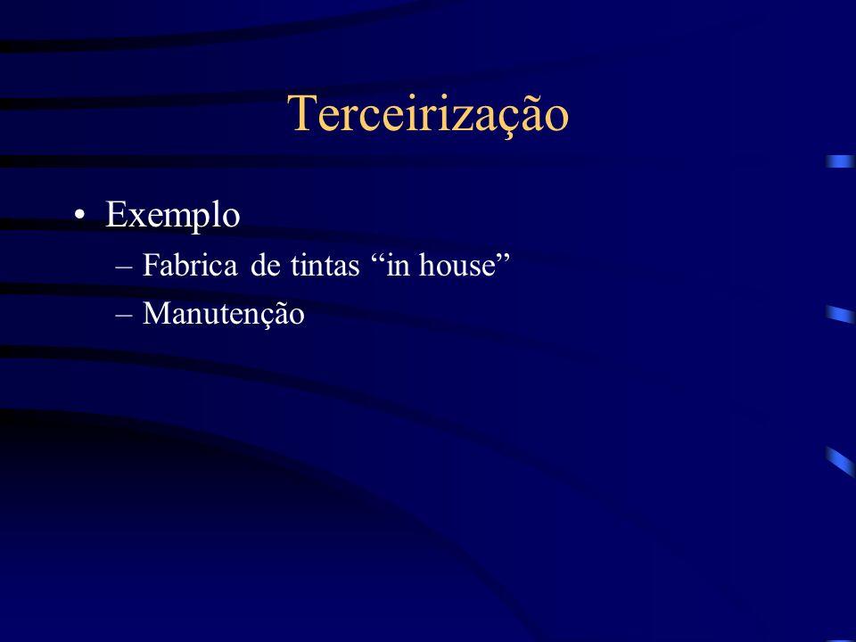 Terceirização Exemplo Fabrica de tintas in house Manutenção