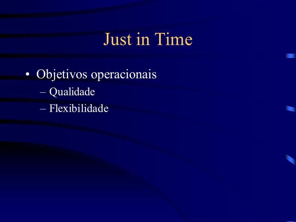 Just in Time Objetivos operacionais Qualidade Flexibilidade