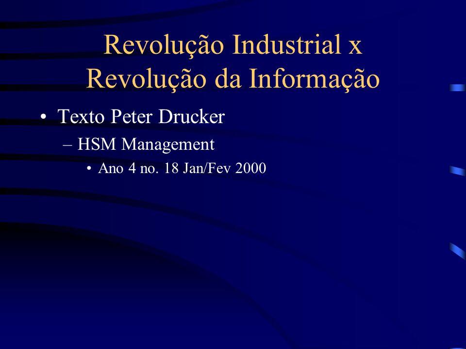 Revolução Industrial x Revolução da Informação