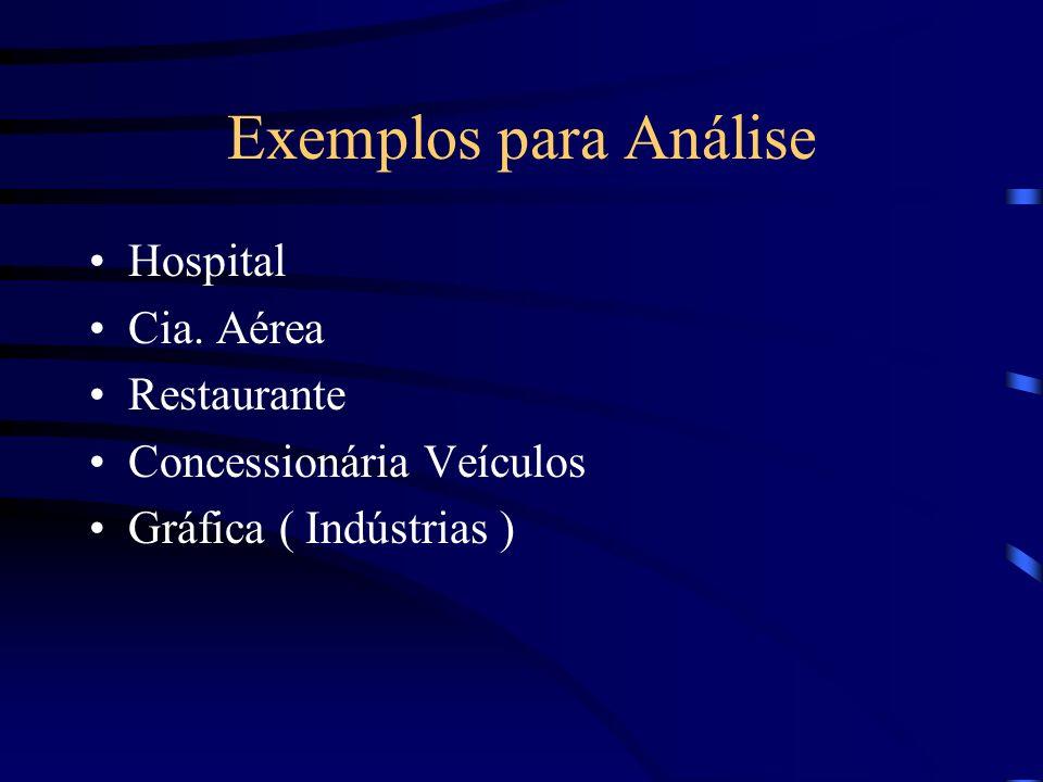 Exemplos para Análise Hospital Cia. Aérea Restaurante