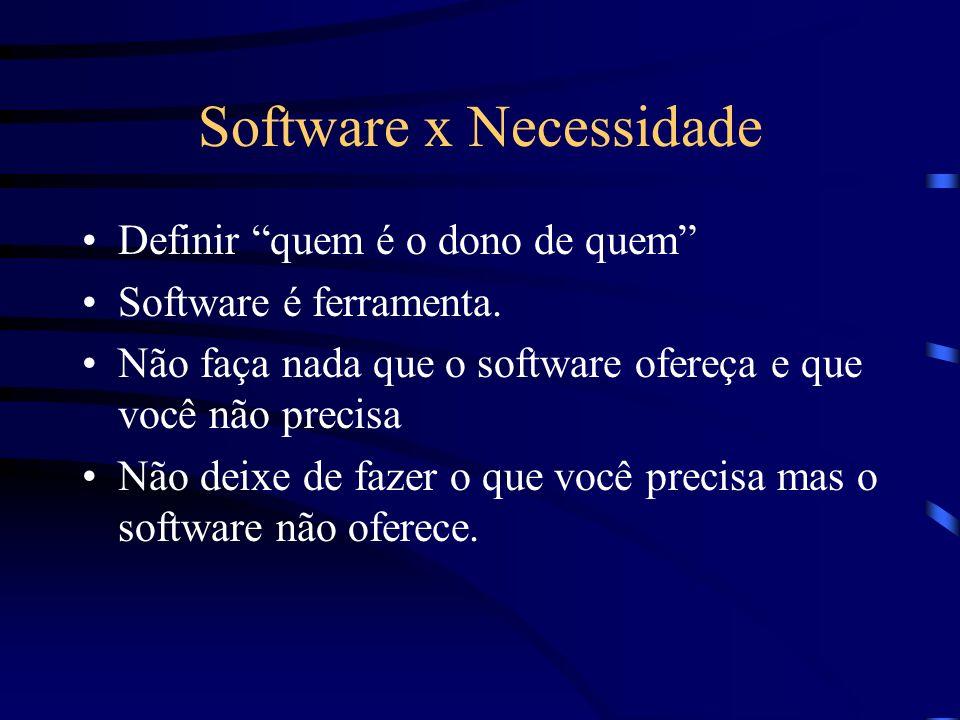 Software x Necessidade