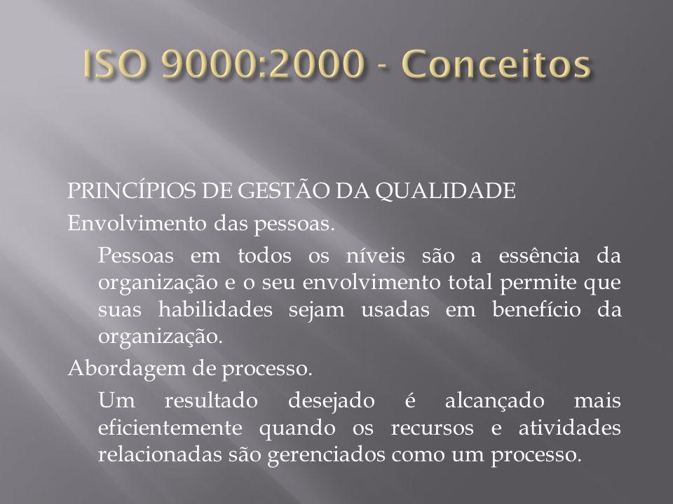 ISO 9000:2000 - Conceitos