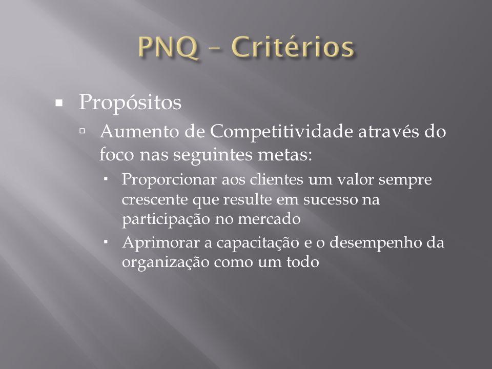 PNQ – Critérios Propósitos