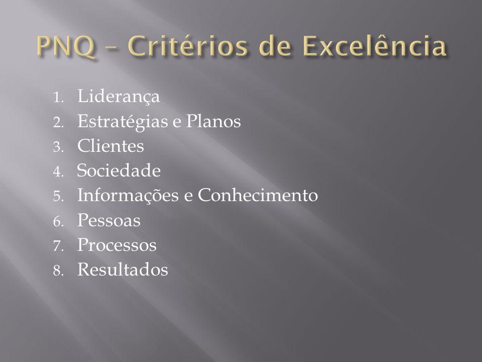 PNQ – Critérios de Excelência