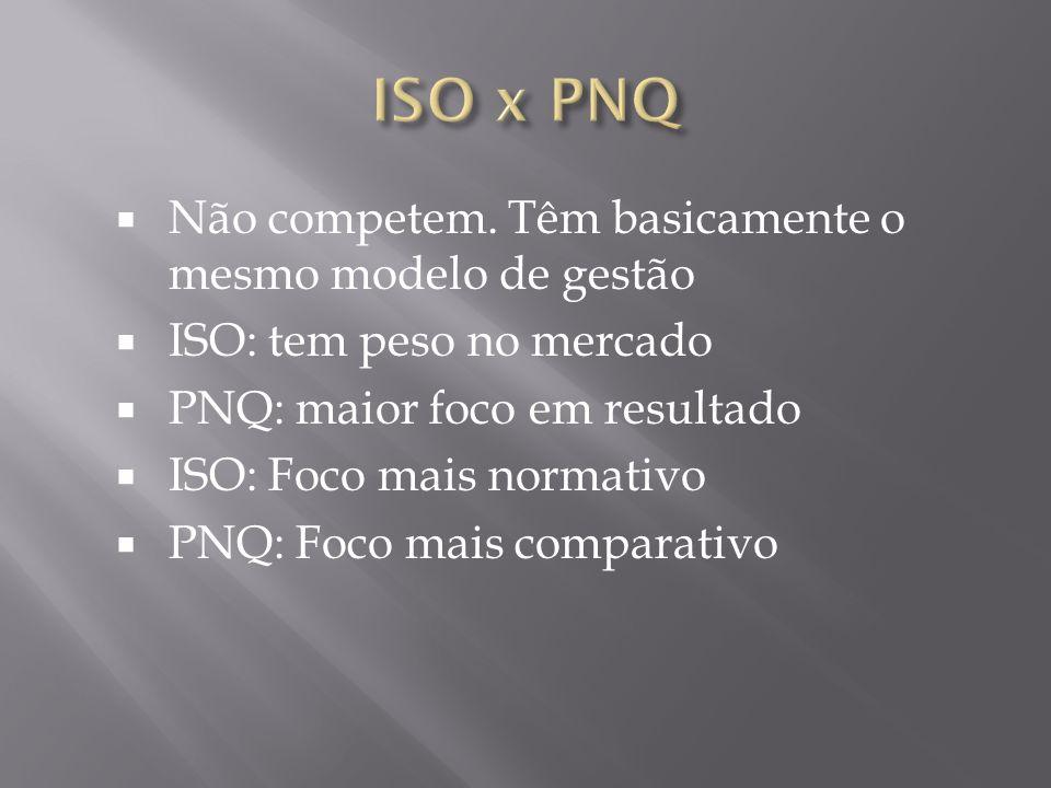 ISO x PNQ Não competem. Têm basicamente o mesmo modelo de gestão