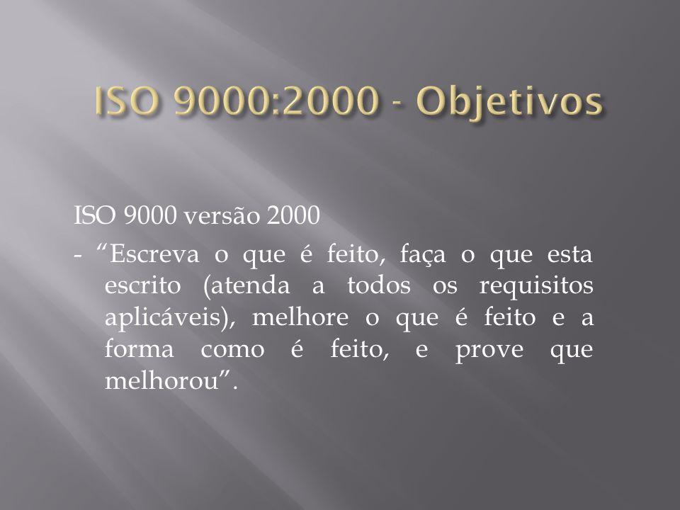 ISO 9000:2000 - Objetivos