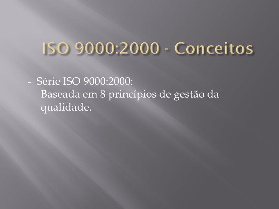 ISO 9000:2000 - Conceitos - Série ISO 9000:2000: Baseada em 8 princípios de gestão da qualidade.