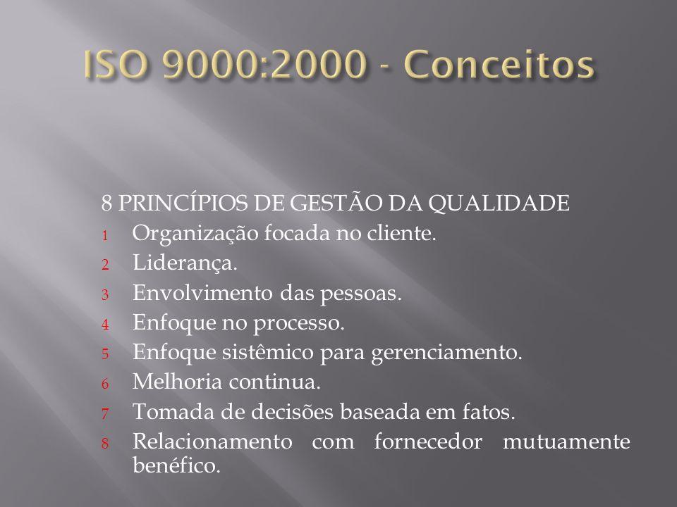 ISO 9000:2000 - Conceitos 8 PRINCÍPIOS DE GESTÃO DA QUALIDADE