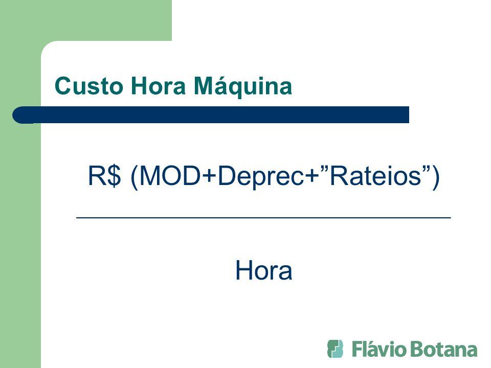 R$ (MOD+Deprec+ Rateios )
