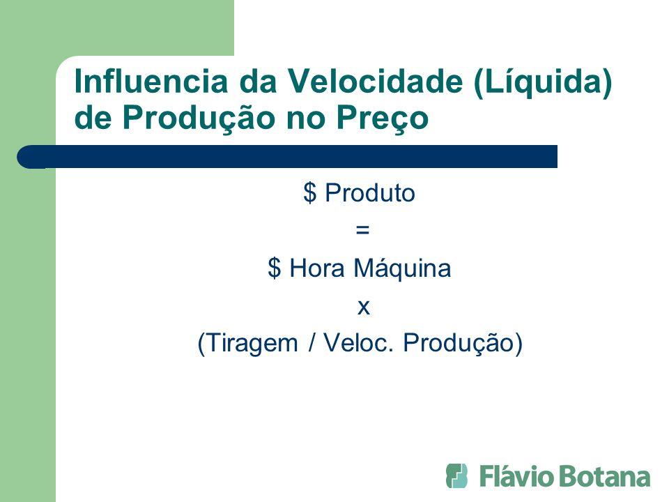 Influencia da Velocidade (Líquida) de Produção no Preço
