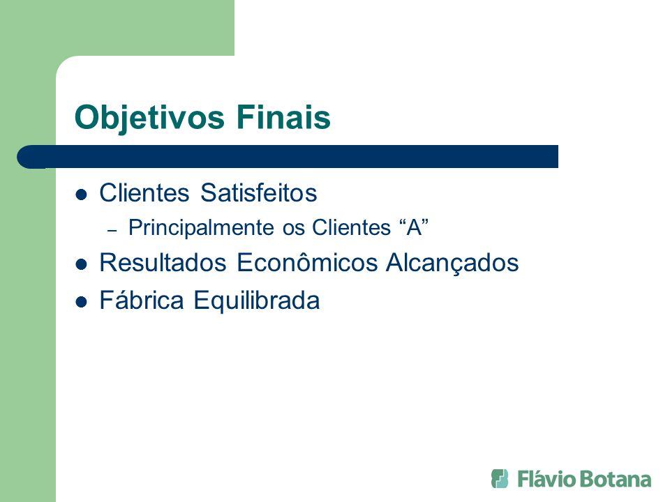 Objetivos Finais Clientes Satisfeitos Resultados Econômicos Alcançados