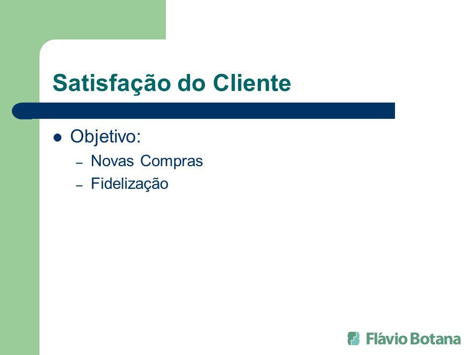 Satisfação do Cliente Objetivo: Novas Compras Fidelização