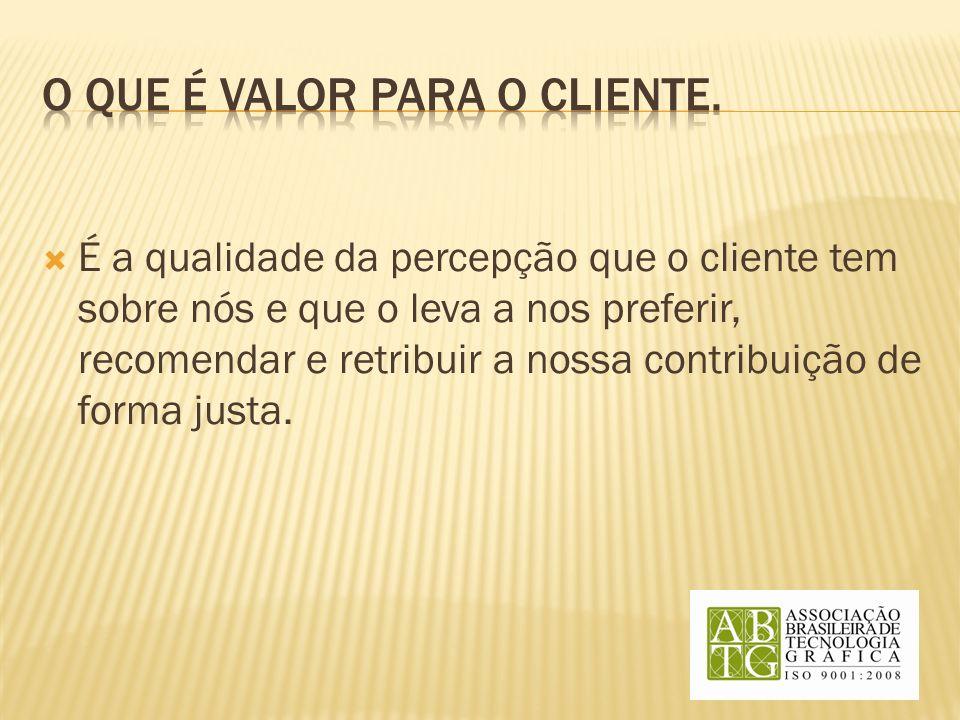 O que é valor para o cliente.