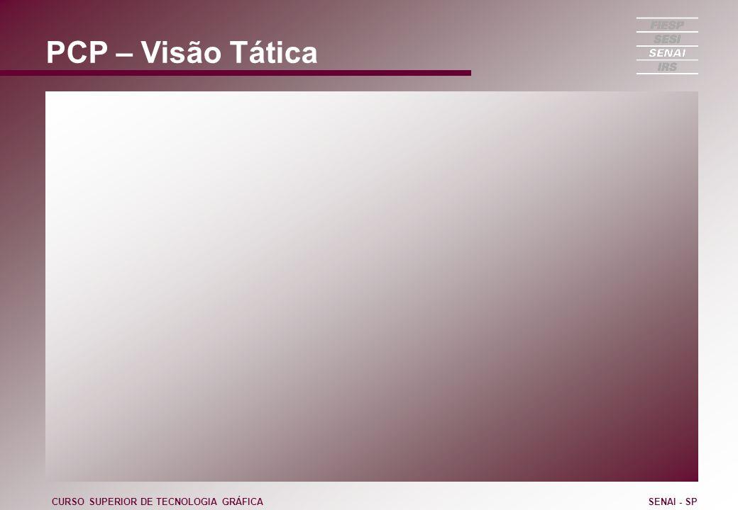 PCP – Visão Tática CURSO SUPERIOR DE TECNOLOGIA GRÁFICA SENAI - SP