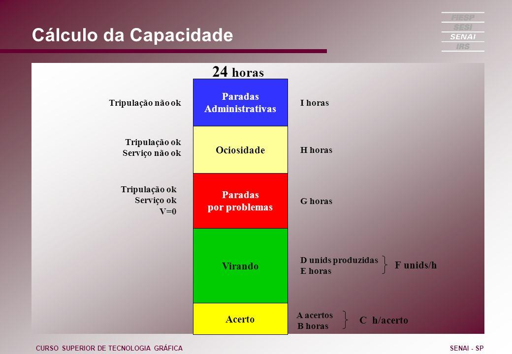 Cálculo da Capacidade 24 horas Paradas Administrativas Ociosidade