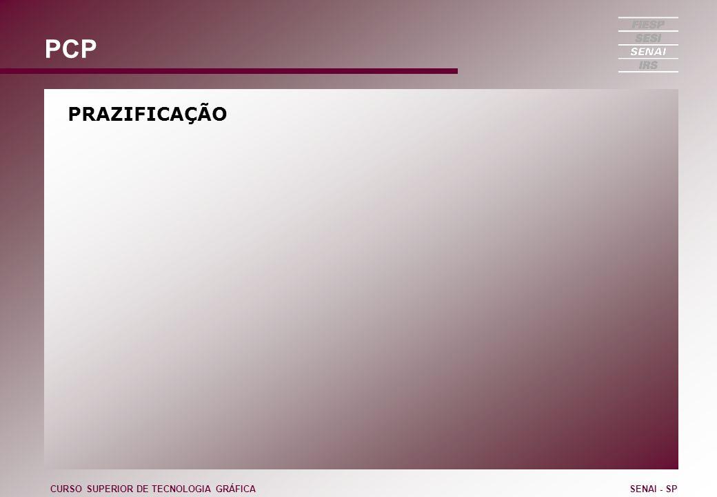 PCP PRAZIFICAÇÃO CURSO SUPERIOR DE TECNOLOGIA GRÁFICA SENAI - SP