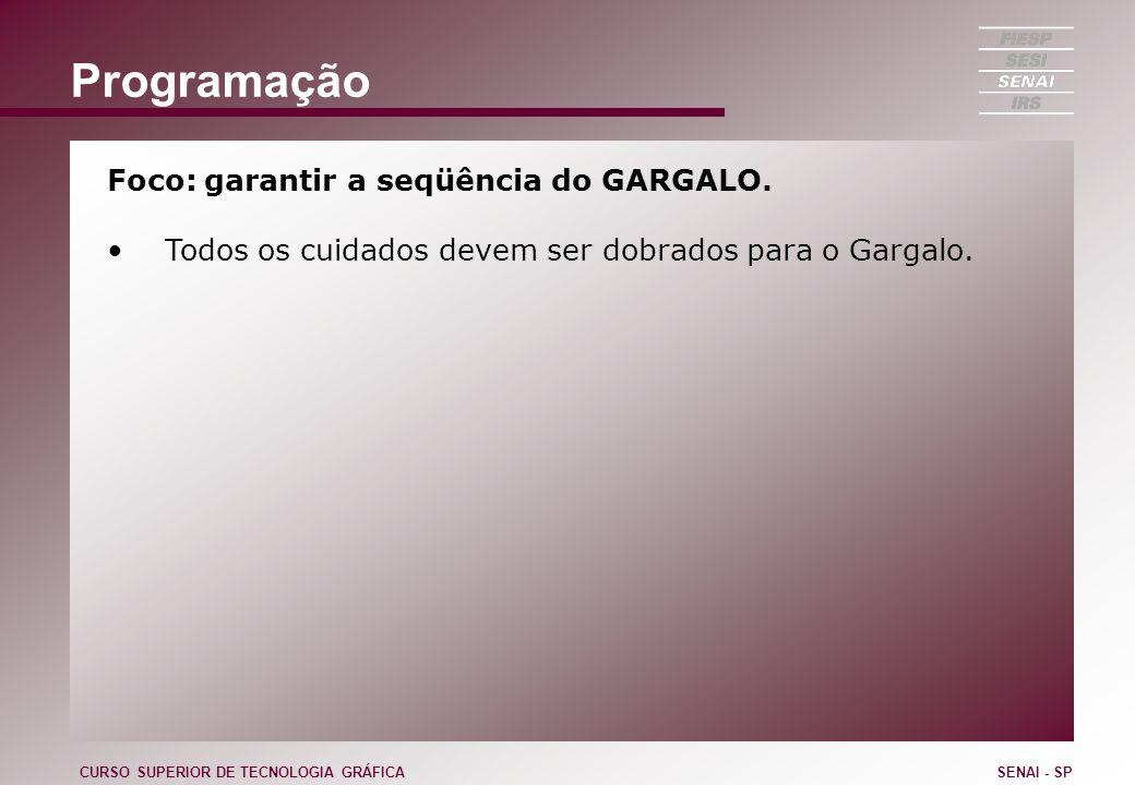Programação Foco: garantir a seqüência do GARGALO.