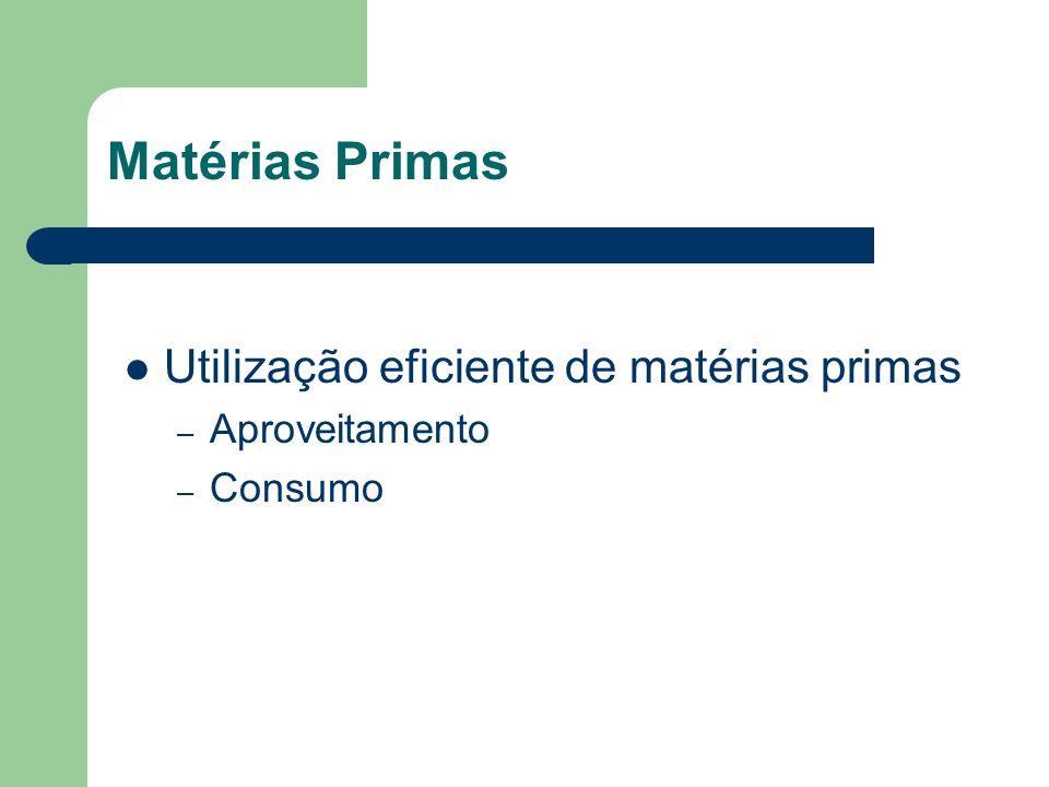 Matérias Primas Utilização eficiente de matérias primas Aproveitamento
