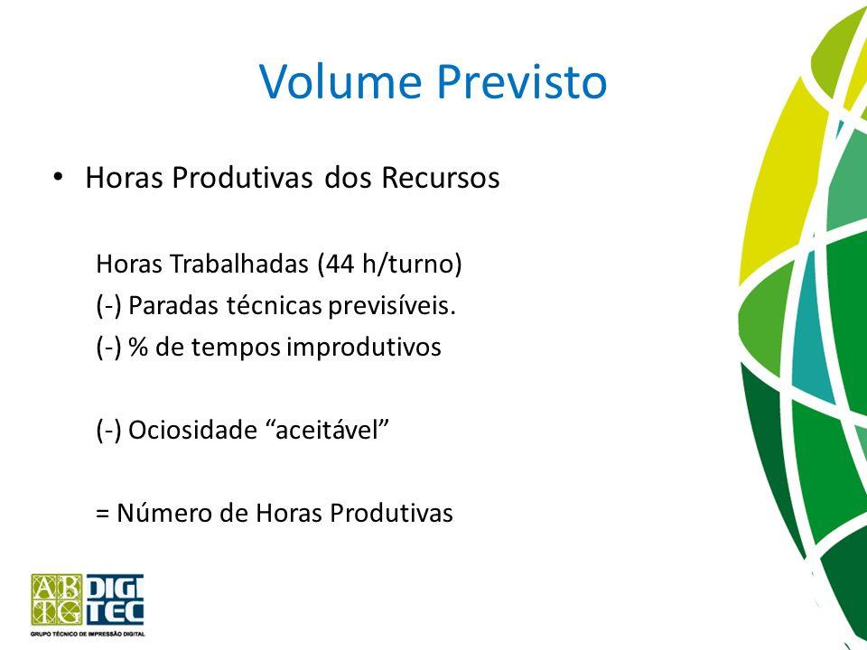 Volume Previsto Horas Produtivas dos Recursos