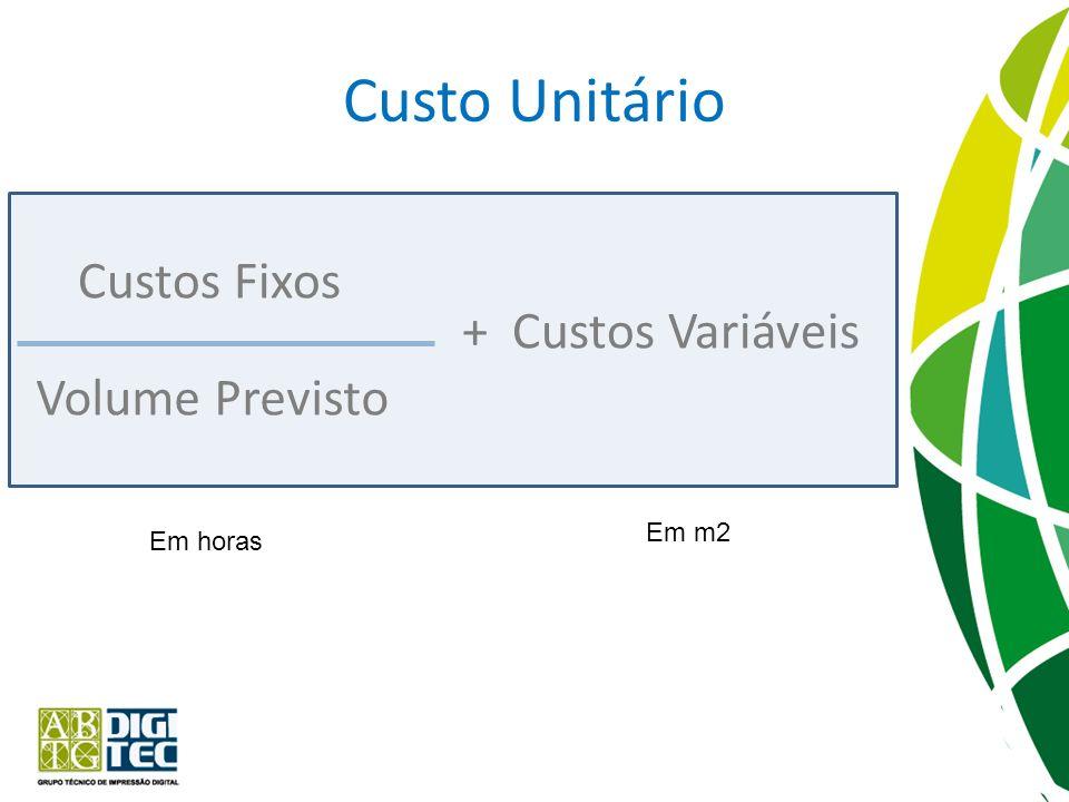 Custo Unitário Custos Fixos + Custos Variáveis Volume Previsto Em m2