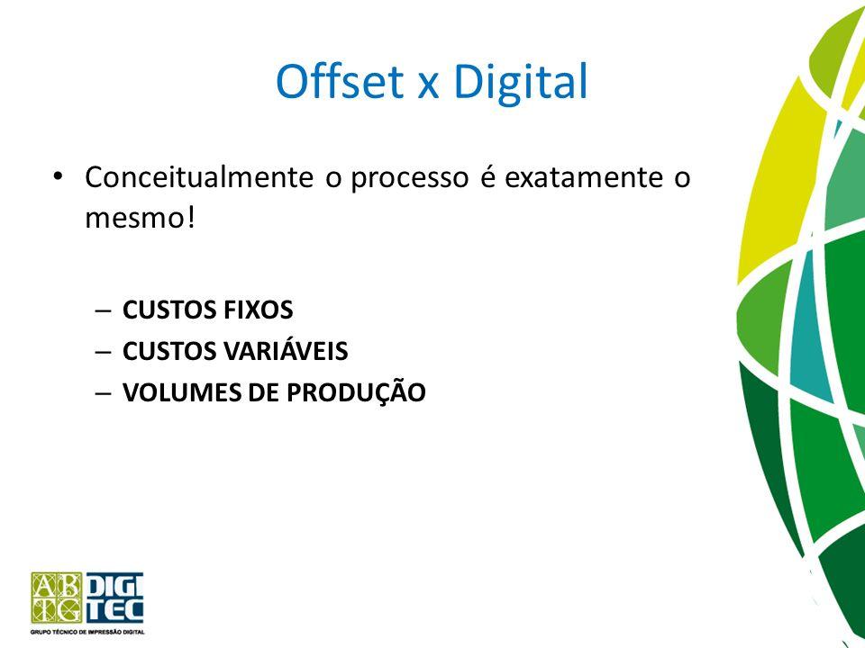 Offset x Digital Conceitualmente o processo é exatamente o mesmo!
