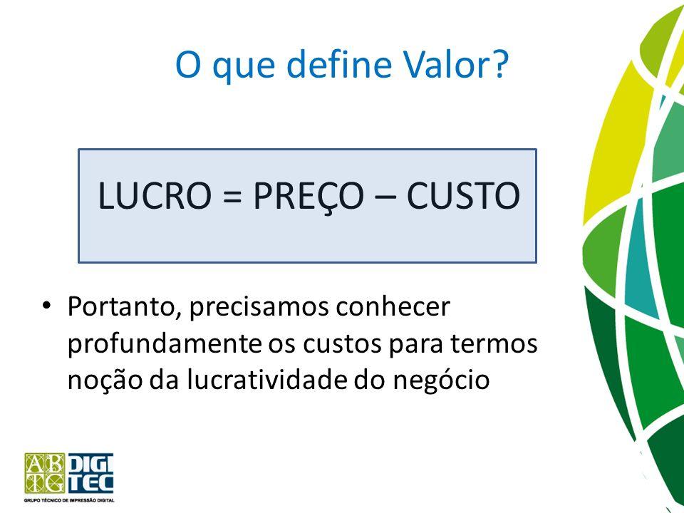 O que define Valor LUCRO = PREÇO – CUSTO