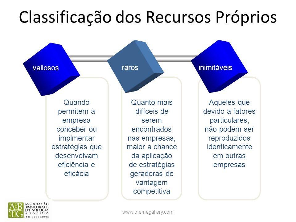 Classificação dos Recursos Próprios