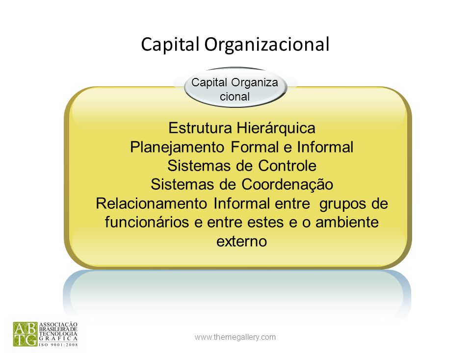 Capital Organizacional