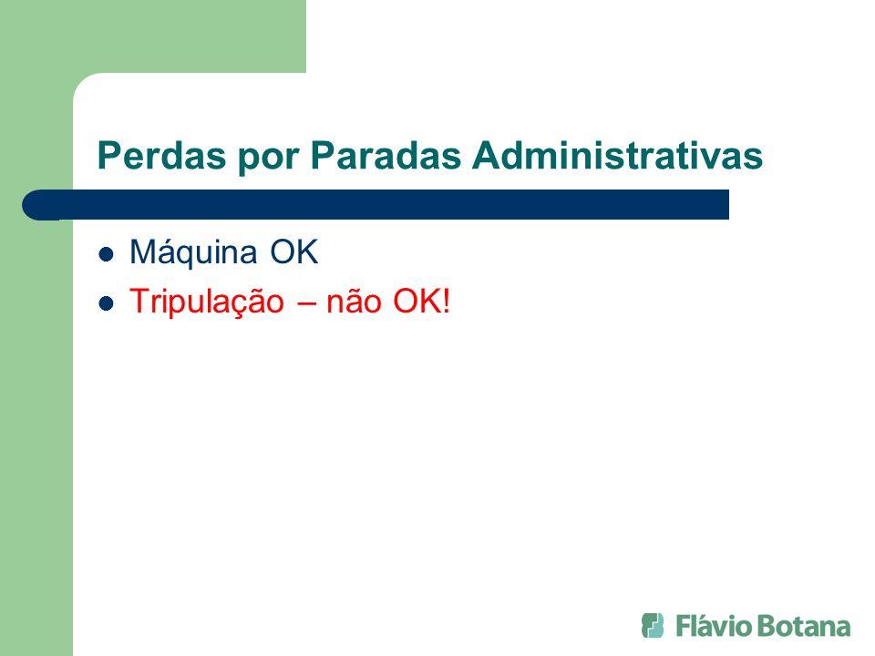Perdas por Paradas Administrativas