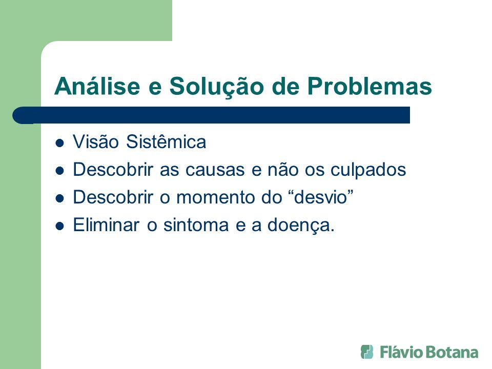Análise e Solução de Problemas